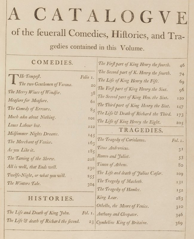 The table of contents, as it were, of the First Folio